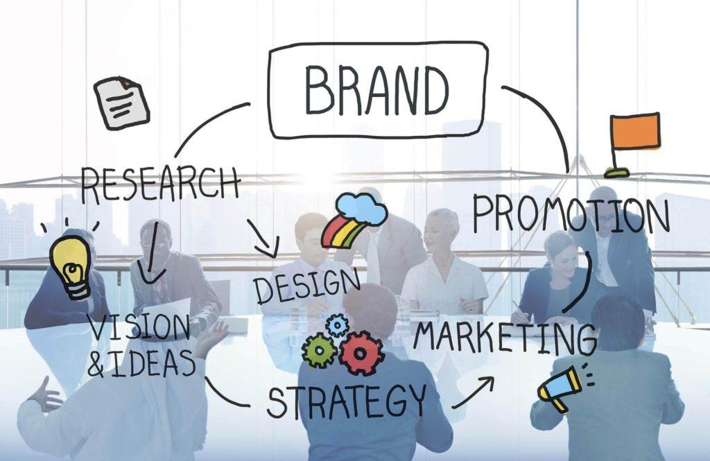 Website Branding and Marketing Company in Michigan